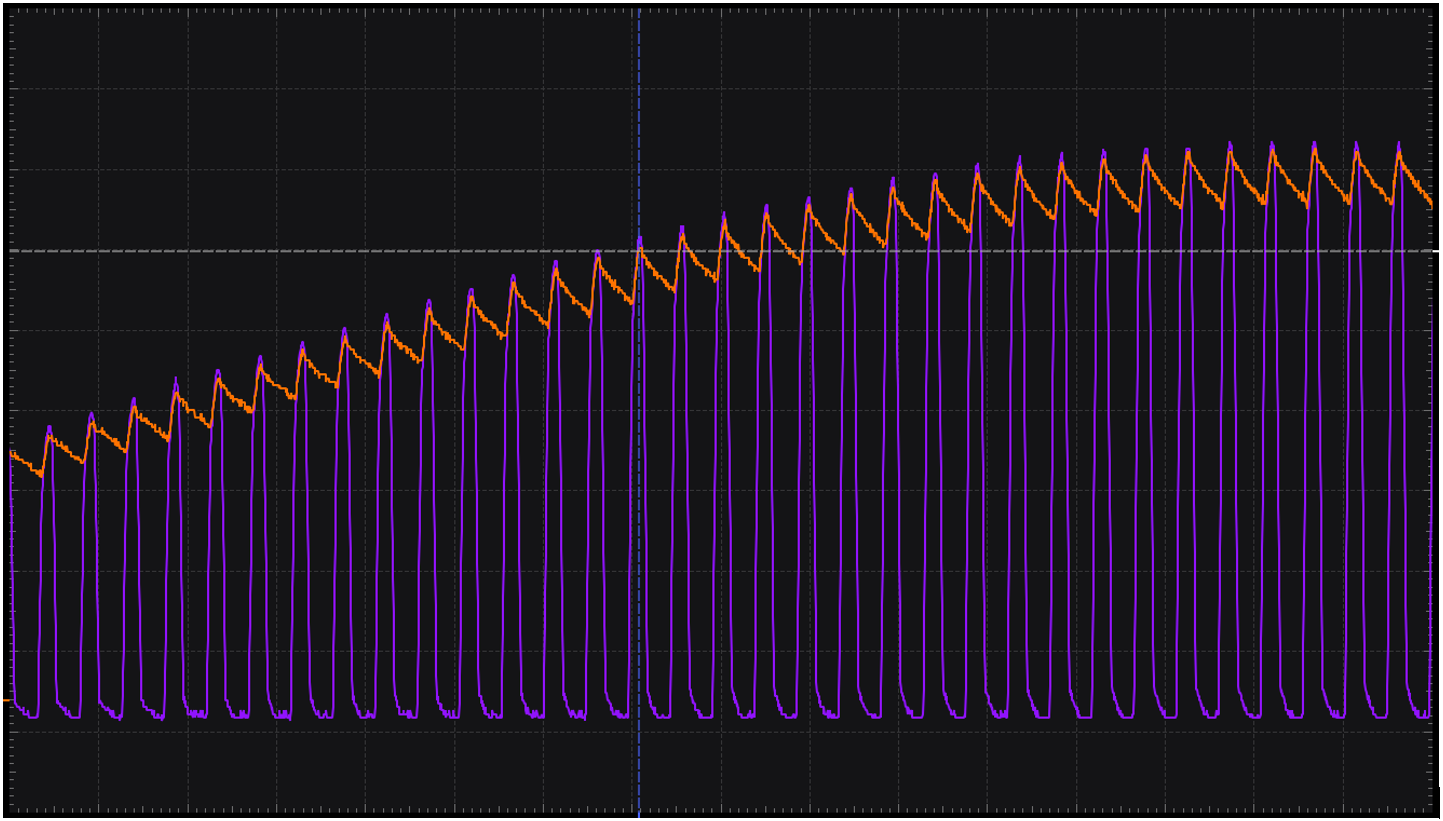 Adalm2000 Amplitude Modulation Envelope Detectors Blogs Am And Demodulation Circuit The Orange Waveform Is Tending To Follow Peak Of Carrier Signal