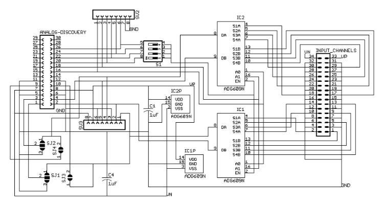 Multichannel analog data acquisition interface for Analog Discovery