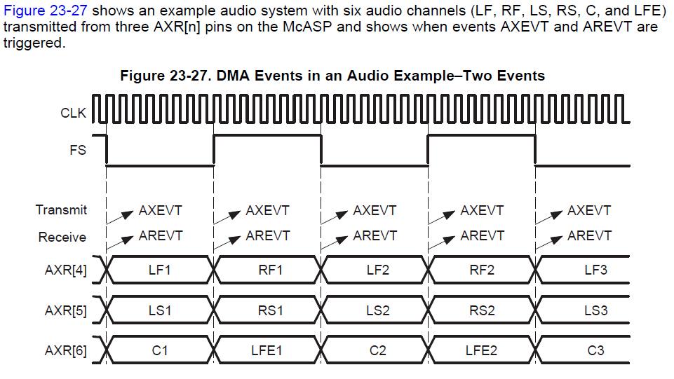 AD1939 TDM I2S format - Q&A - Audio - EngineerZone
