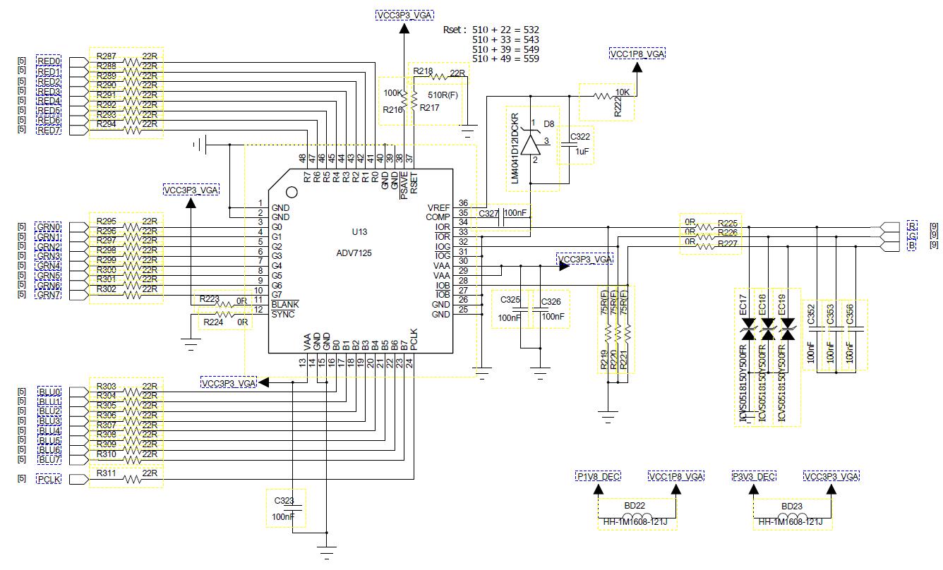 Adv7125 - U0026gt Vga  Monitor  Problem  With Linux  - Q U0026a