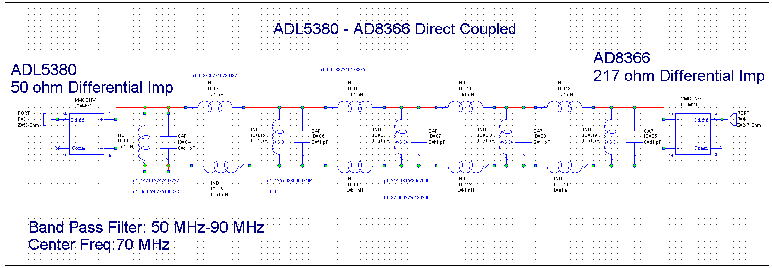 Adl5380 Ad8366 And Ad9684 Filter Integration Qa Rf Ac Coupling Capacitors In Video Designs Electronic Products My Question Is This Fit For The Dc Coupled Or Should I Put Capacitor Input Output Of