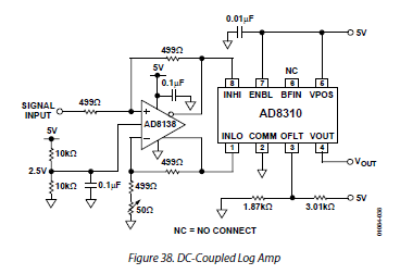 DC to very slow pulse on the AD8307? - Q&A - RF and