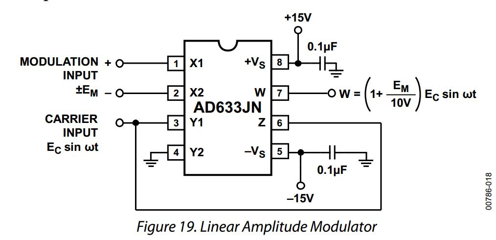 AM depth with the AD633 analog multiplier? - Q&A - Instrumentation