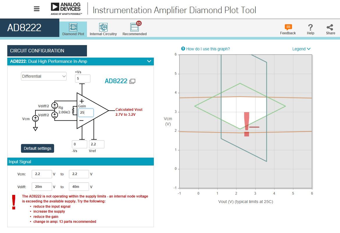 Inquiry Of Ad8222 Single Supply Application Qa Instrumentation