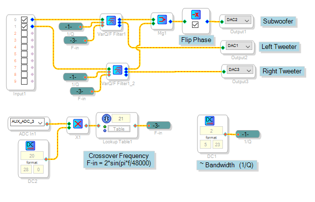 Sure DSP - Crossover function - Q&A - SigmaDSP Processors