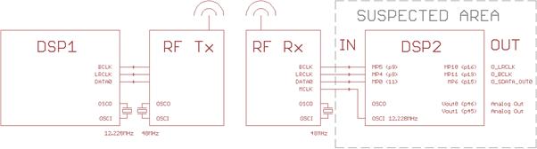 I2S input on ADAU1702 - Q&A - SigmaDSP Processors and