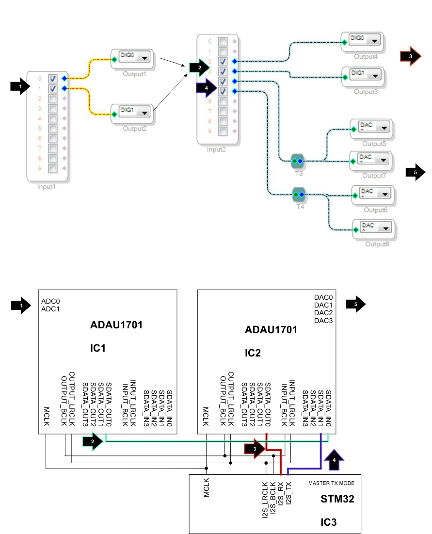 two adau1701 in serial mode with controller - Q&A - SigmaDSP