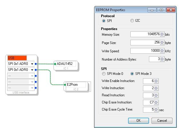Can ADAU145x self-boot from an external SPI Flash (not