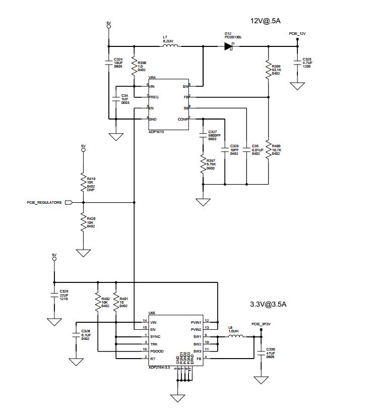 SC589 PCIe Port Config - Q&A - ADSP-SC5xx/ADSP-215xx