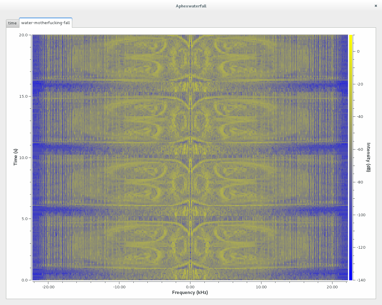 Basic GNU Radio Problems - Q&A - Linux Software Drivers