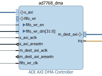 AD7768 EVB ZedBoard - IIO Linux driver support? - Q&A