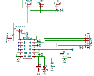 LTC1859 interfacing with STM32 Microcontroller - Q&A - Precision