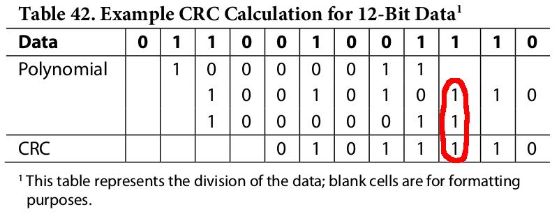 AD7779 CRC calculation - Q&A - Precision ADCs - EngineerZone