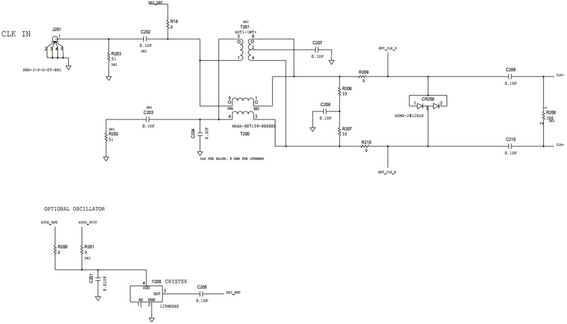 AD9265-FMC-125EBZ Schematic - Q&A - High-Sd ADCs ... on