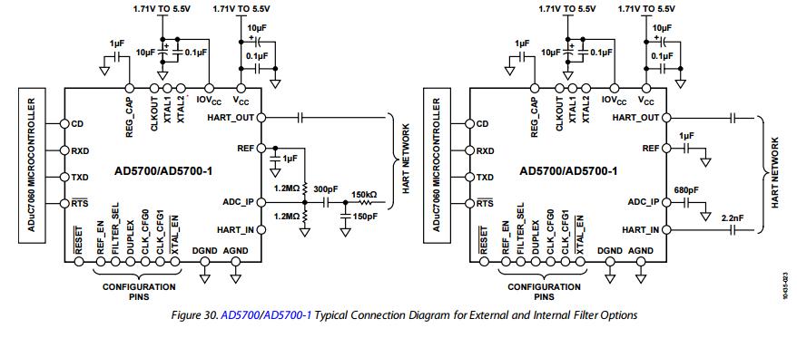Arduino Mega 2560 Circuit Diagram | Ad5700 And Arduino Mega 2560 Q A Precision Dacs Engineerzone