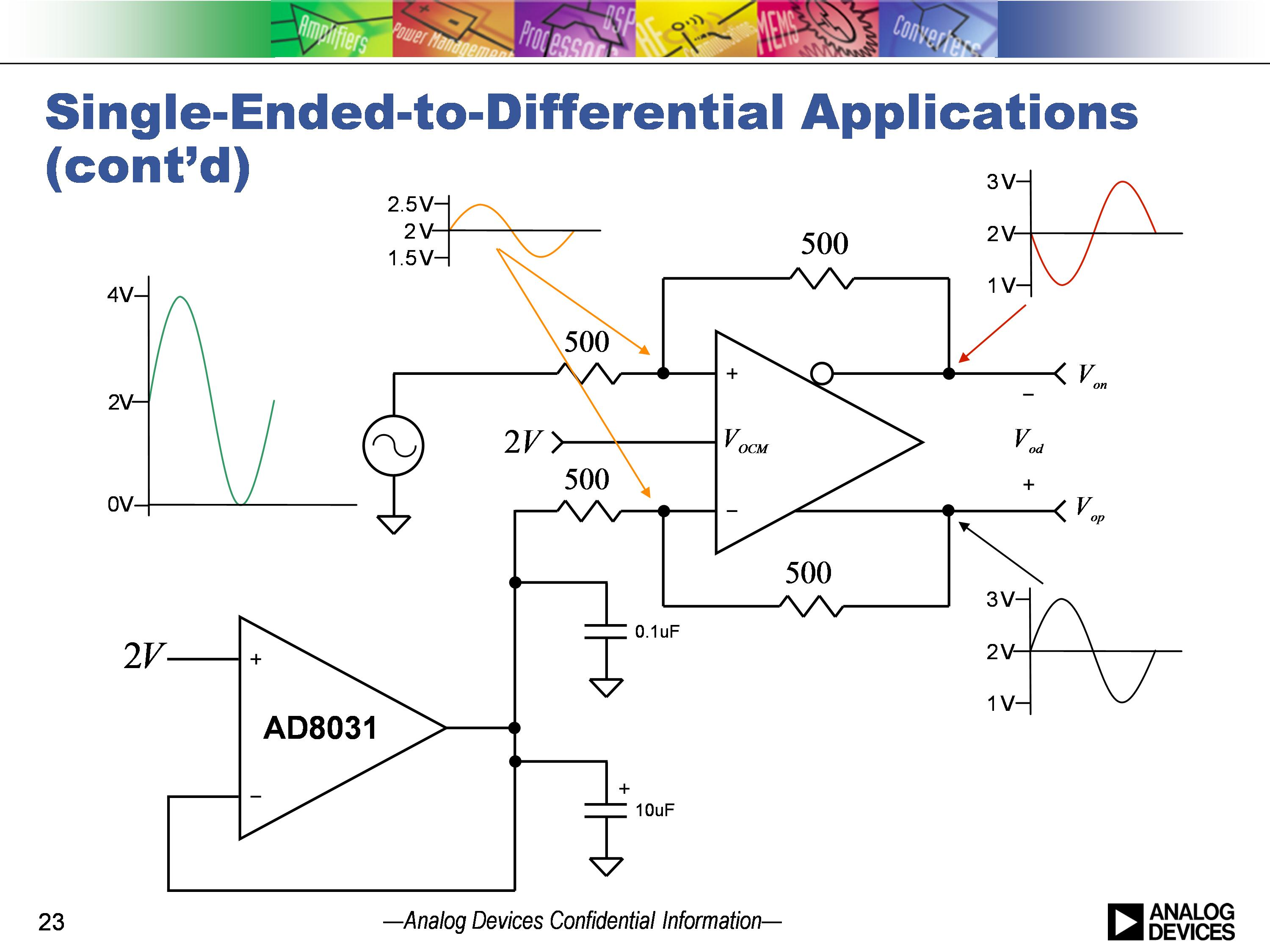 Ada4930 Input Range At 5v Supply Documents Amplifiers Engineerzone Programmable Gain Transimpedance And Lock In Attachments