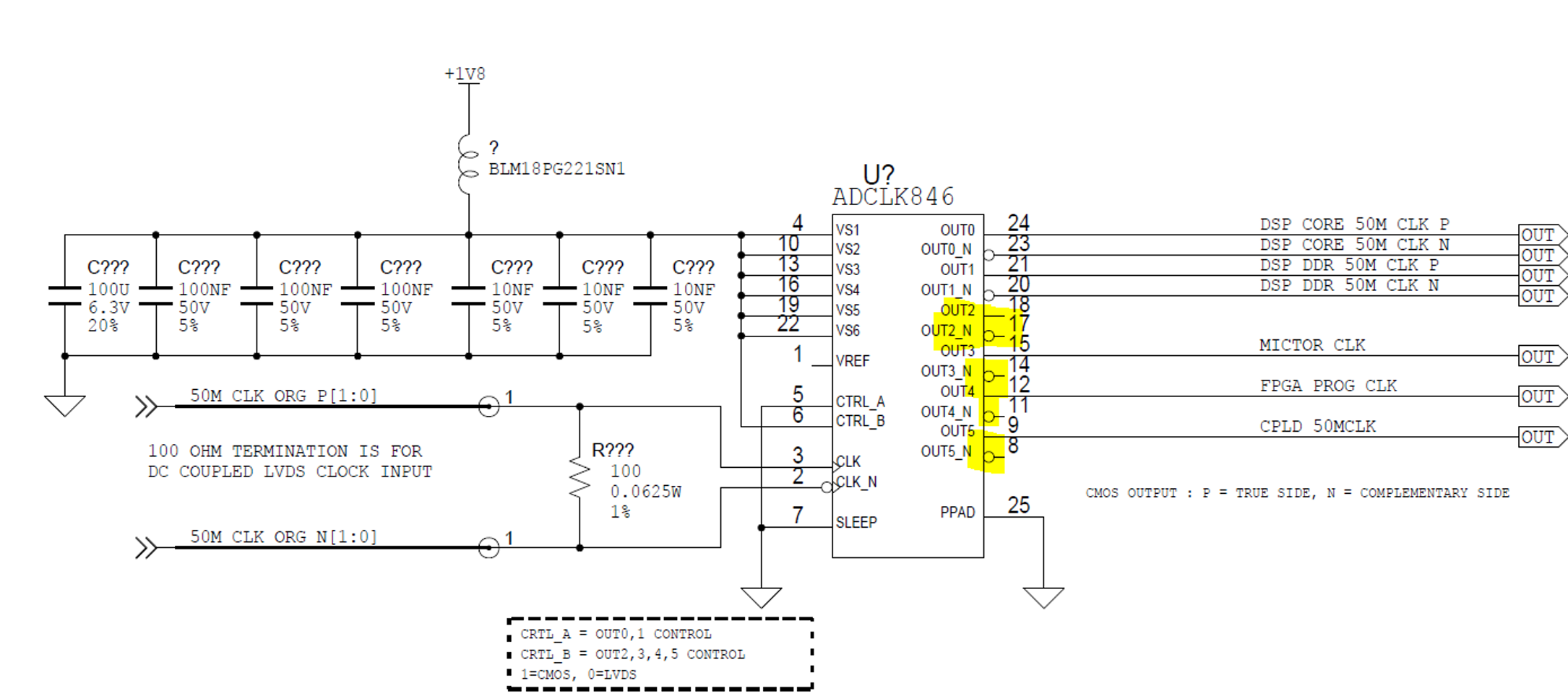 ADCLK846 , unused output - Q&A - Clock and Timing - EngineerZone