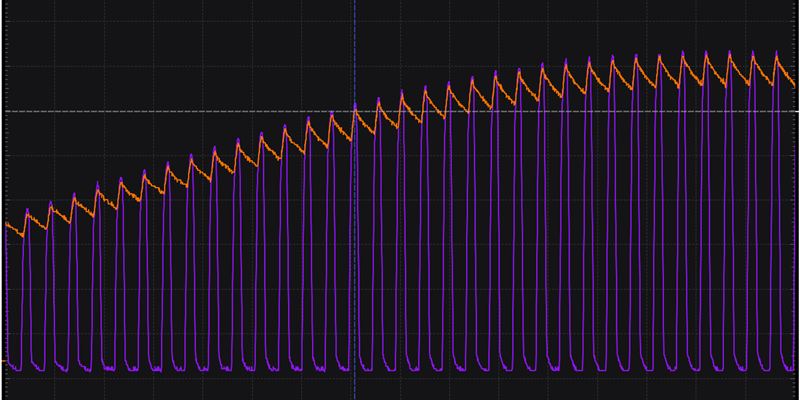 ADALM2000: Amplitude Modulation & Envelope Detectors