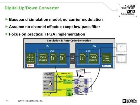 QPSK GENERATION (MATLAB HDLCODER) - Q&A - FPGA Reference