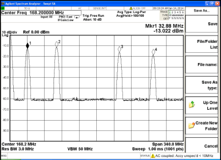 DAC output problem with FMCOMMS1 + Xilinx Zynq-7000 - Q&A