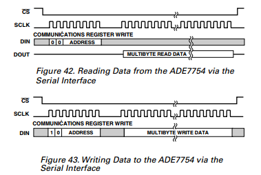 How to communicate with ADE7754 to make an energy meter with