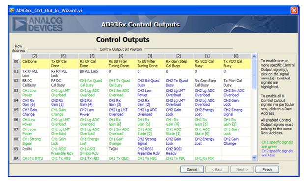 AD9361 configuration software ! - Q&A - Design Support AD9361/AD9363