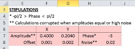 FAQ: Hard & Soft Iron Correction for Magnetometer