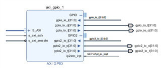 Using AXI GPIO instead of ZynqMP GPIO in ADRV9009 reference design
