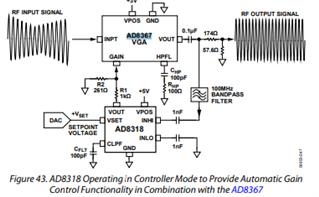 Help selecting the RF power detector/controller - Q&A - RF and