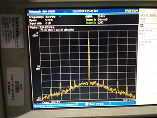 Same frequency response in port TxB
