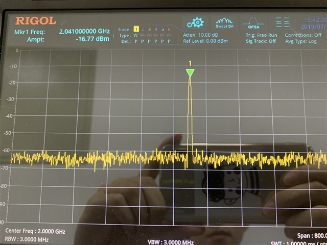 Tansmit data part on adrv9009-iiostream c based on